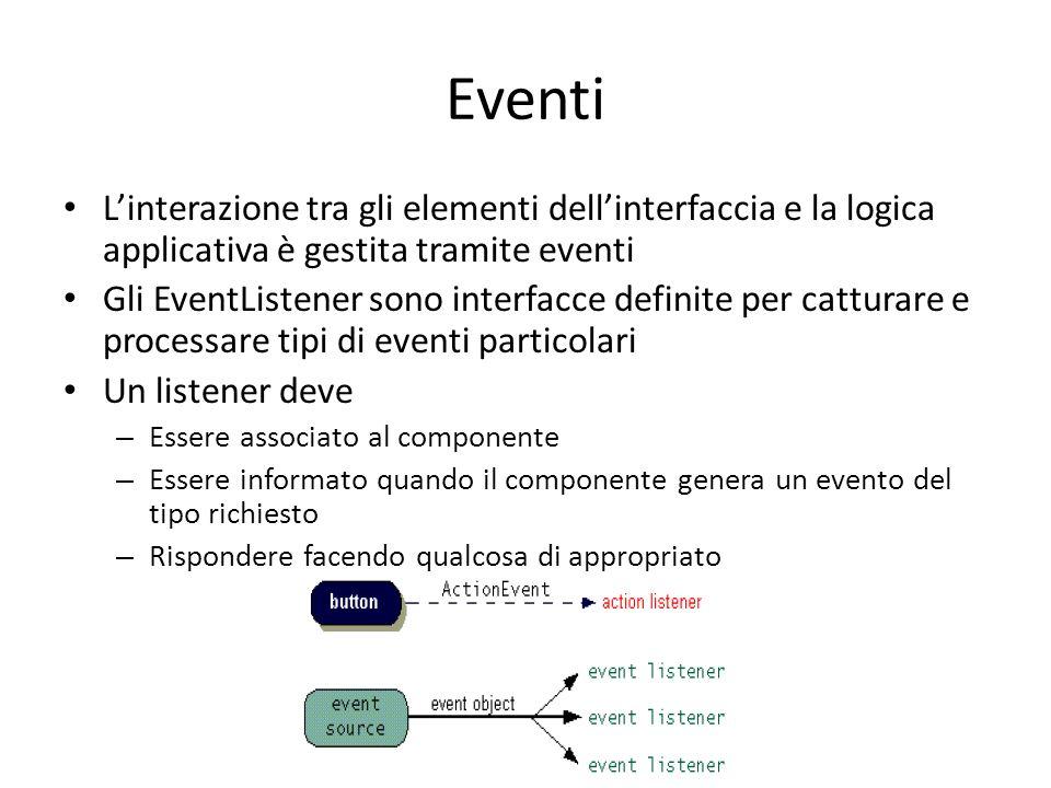 Eventi L'interazione tra gli elementi dell'interfaccia e la logica applicativa è gestita tramite eventi Gli EventListener sono interfacce definite per
