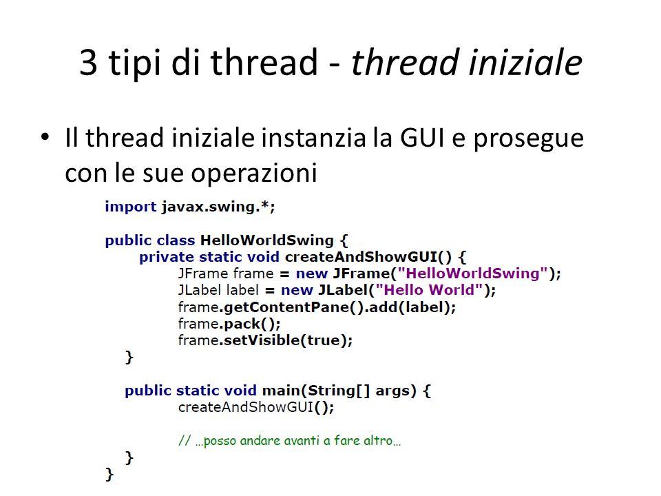 3 tipi di thread - thread iniziale Il thread iniziale instanzia la GUI e prosegue con le sue operazioni