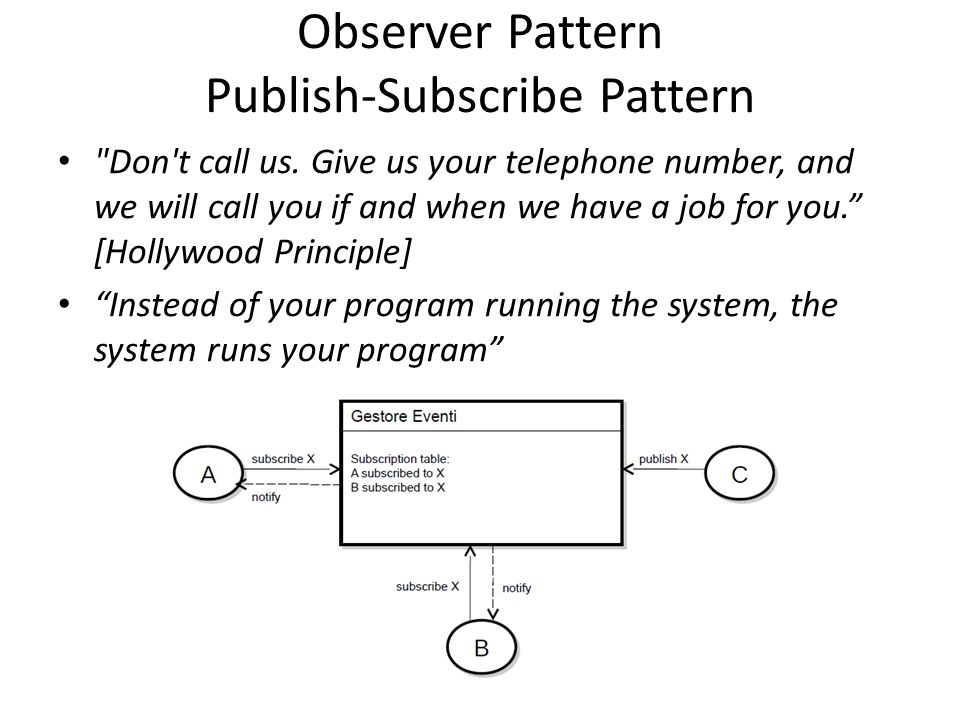 Observer Pattern Publish-Subscribe Pattern Don t call us.
