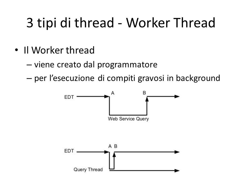 3 tipi di thread - Worker Thread Il Worker thread – viene creato dal programmatore – per l'esecuzione di compiti gravosi in background