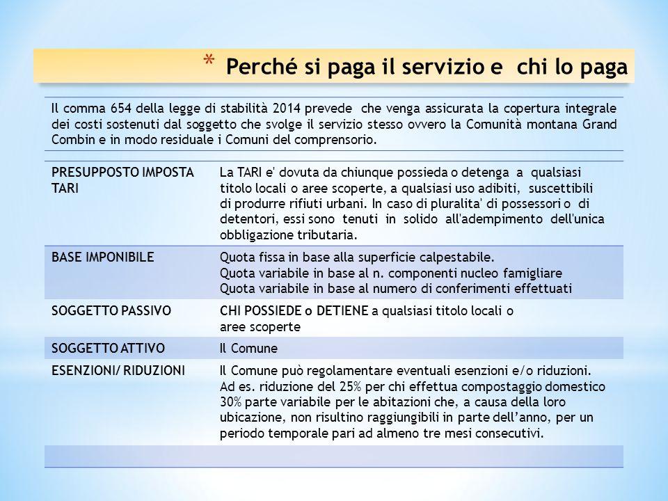 * Previsione costi anno 2014 Descrizione costiimporti Spazzamento e lavaggio strade € 19.260,24 Raccolta e trasporto rifiuti € 407.456,47 Trattamento,