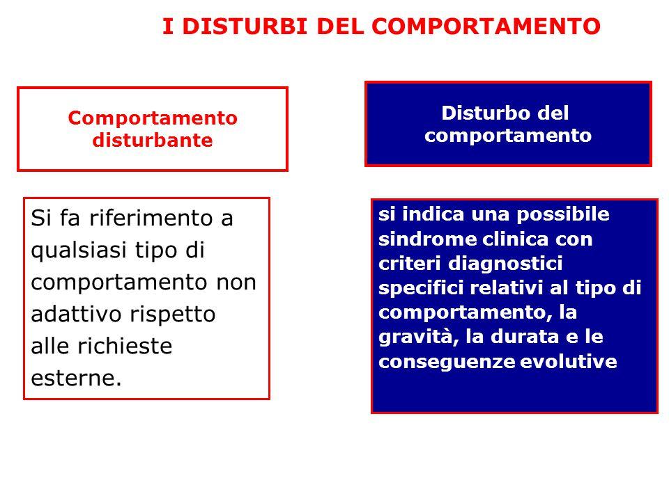 I DISTURBI DEL COMPORTAMENTO Comportamento disturbante Disturbo del comportamento Si fa riferimento a qualsiasi tipo di comportamento non adattivo ris