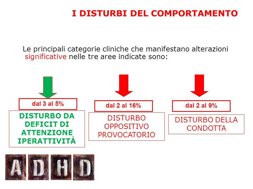 I DISTURBI DEL COMPORTAMENTO Le principali categorie cliniche che manifestano alterazioni significative nelle tre aree indicate sono: DISTURBO DA DEFI