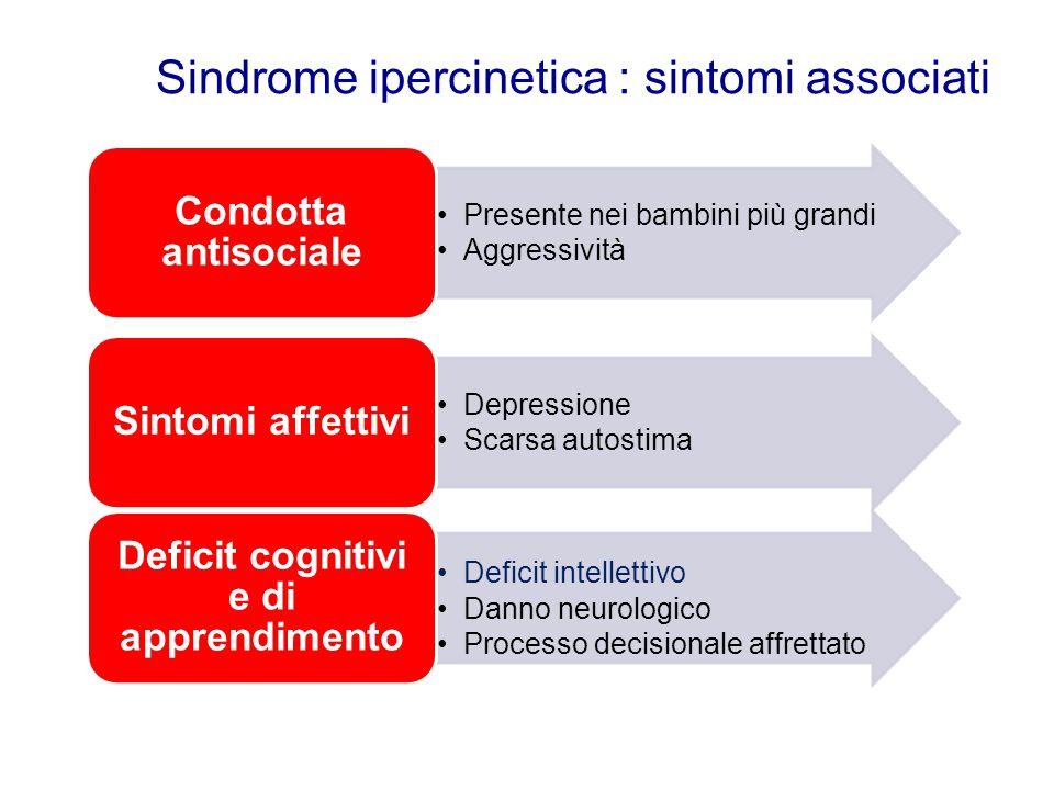 Sindrome ipercinetica : sintomi associati Presente nei bambini più grandi Aggressività Condotta antisociale Depressione Scarsa autostima Sintomi affet