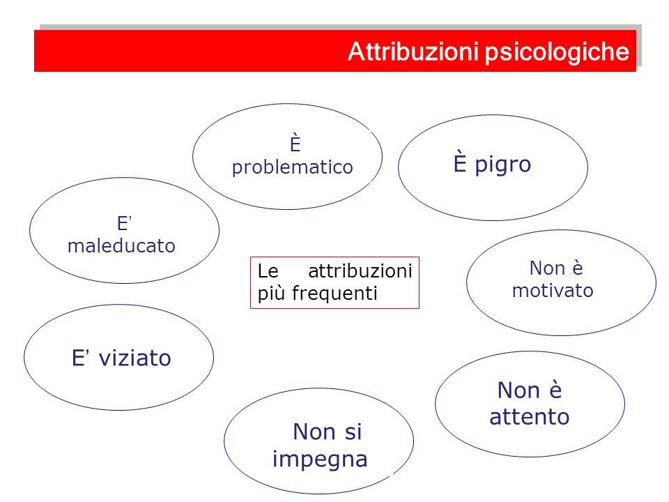 """Le attribuzioni più frequenti """" È pigro Non è attento Non è motivato"""" """"Non si impegna"""" """" E' viziato """"E' maleducato """"È problematico Attribuzioni psicol"""