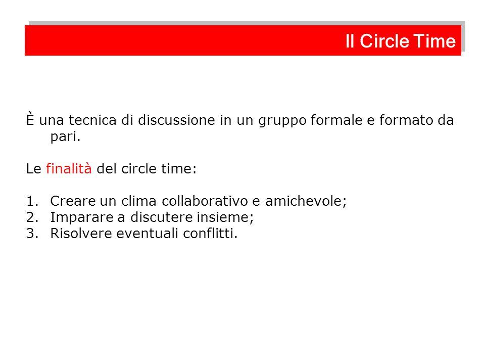 È una tecnica di discussione in un gruppo formale e formato da pari. Le finalità del circle time: 1.Creare un clima collaborativo e amichevole; 2.Impa