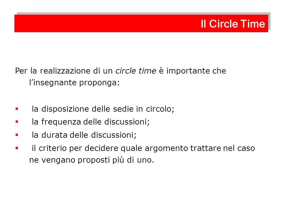 Per la realizzazione di un circle time è importante che l'insegnante proponga:  la disposizione delle sedie in circolo;  la frequenza delle discussi