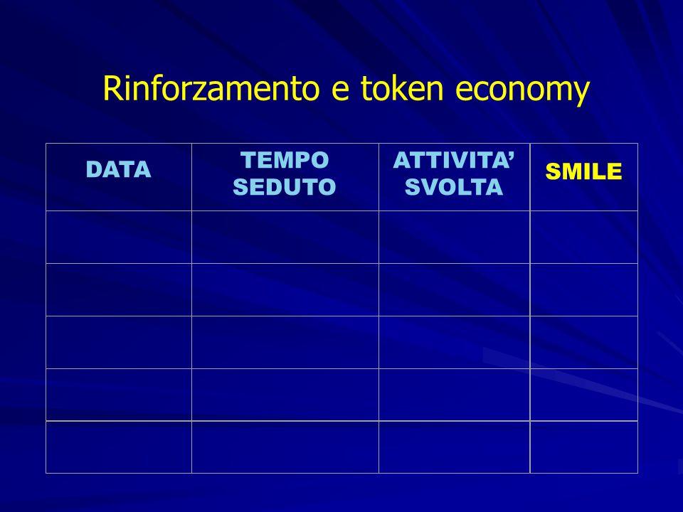 Rinforzamento e Token Economy BENE COSI' MALE