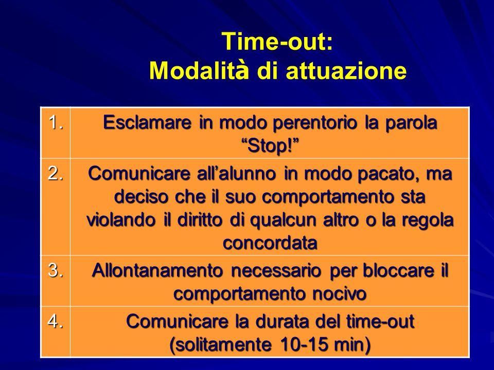 Timeout Ultima risorsa Ultima risorsa Interruzione momentanea del gioco Interruzione momentanea del gioco Allontanamento dell'alunno dai compagni, in
