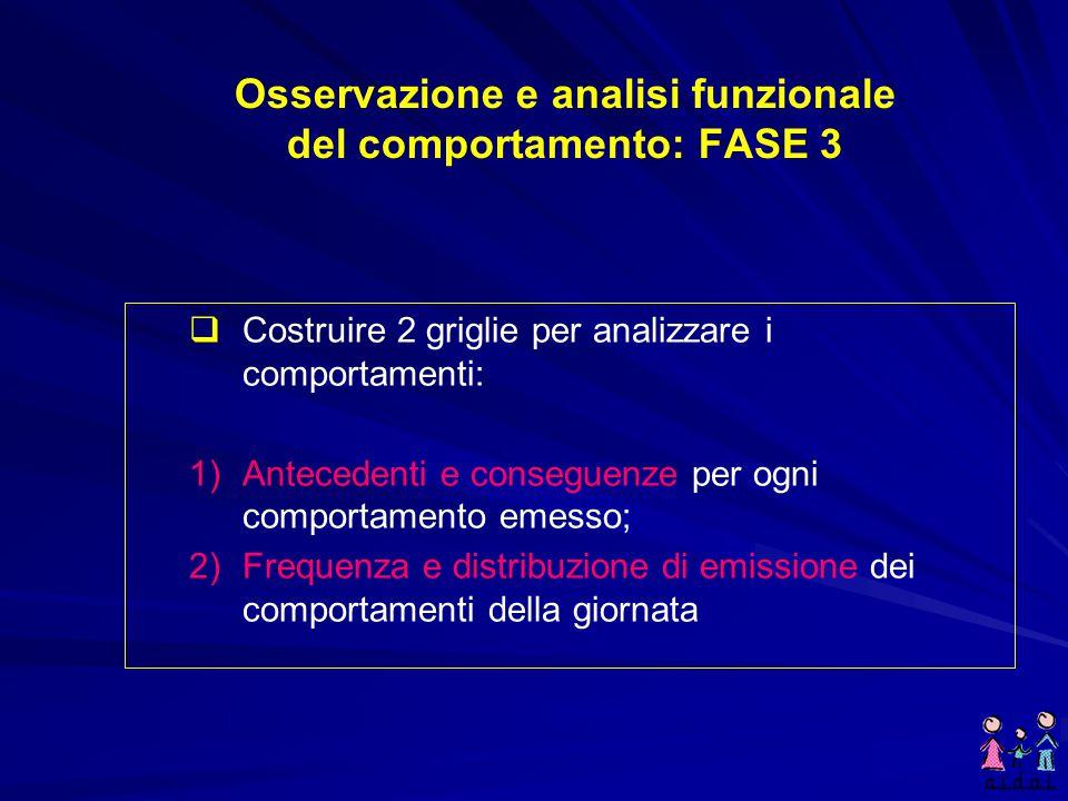 Osservazione e analisi funzionale del comportamento: FASE 2   Creare categorie di comportamenti, organizzandoli per tipo   Dar loro un ordine, in