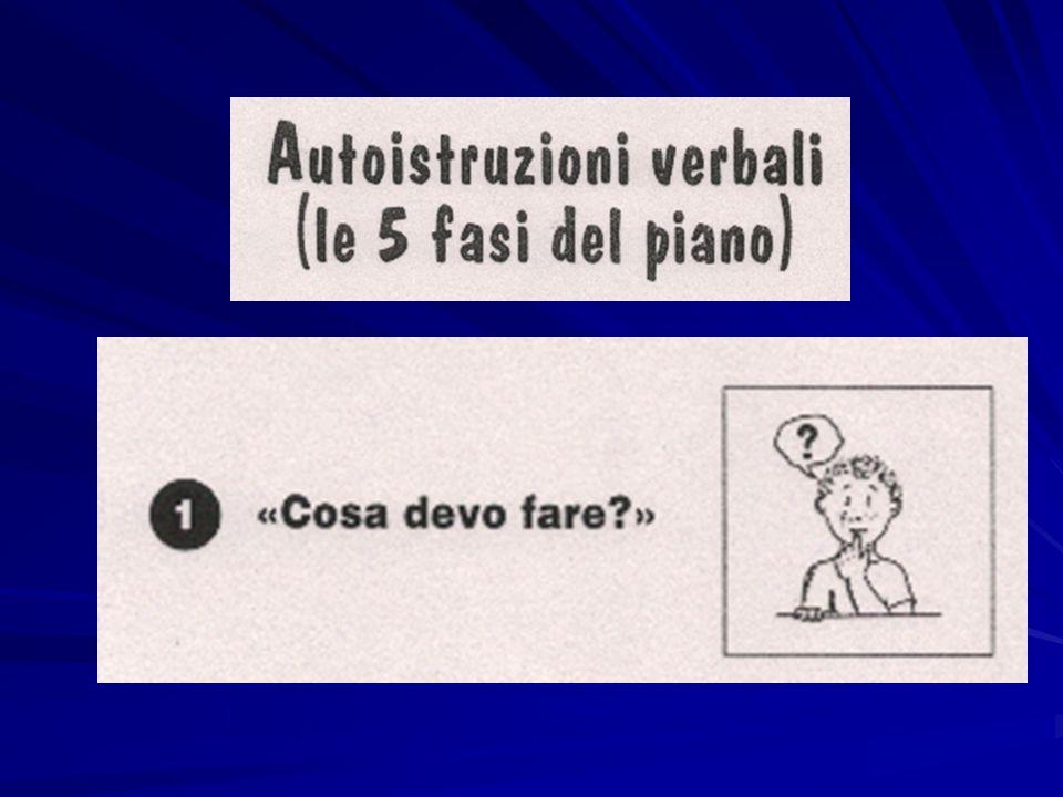 Impulsivit à e Scarsa Pianificazione Strategia del piano a cinque fasi: Autoistruzioni Verbali (Cornoldi et l., 1996) L ' introduzione della procedura