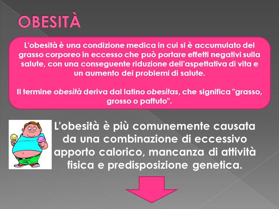 L'obesità è una condizione medica in cui si è accumulato del grasso corporeo in eccesso che può portare effetti negativi sulla salute, con una consegu