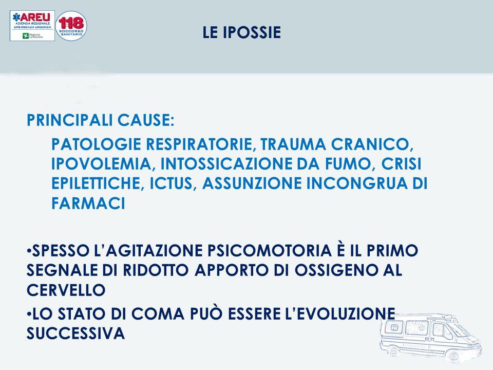 PRINCIPALI CAUSE: PATOLOGIE RESPIRATORIE, TRAUMA CRANICO, IPOVOLEMIA, INTOSSICAZIONE DA FUMO, CRISI EPILETTICHE, ICTUS, ASSUNZIONE INCONGRUA DI FARMAC