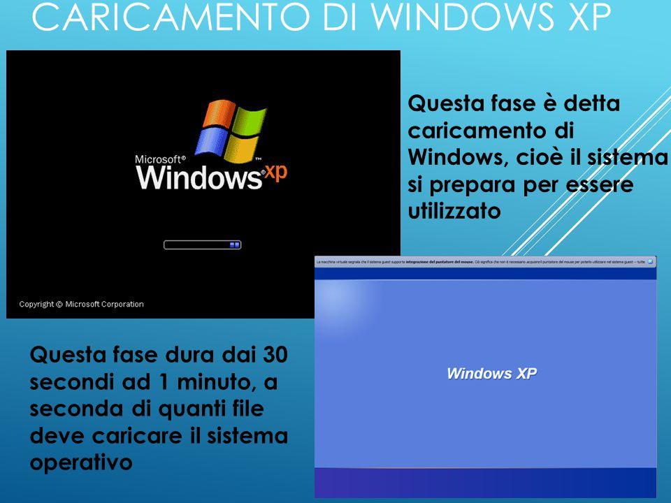 CARICAMENTO DI WINDOWS XP Questa fase è detta caricamento di Windows, cioè il sistema si prepara per essere utilizzato Questa fase dura dai 30 secondi ad 1 minuto, a seconda di quanti file deve caricare il sistema operativo