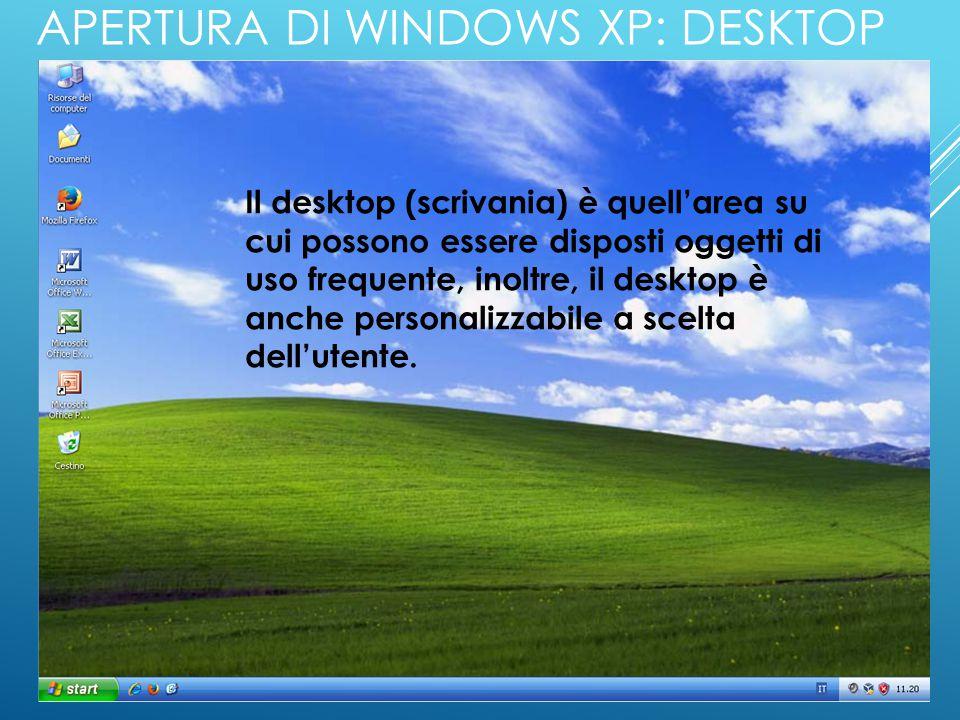 APERTURA DI WINDOWS XP: DESKTOP Il desktop (scrivania) è quell'area su cui possono essere disposti oggetti di uso frequente, inoltre, il desktop è anche personalizzabile a scelta dell'utente.
