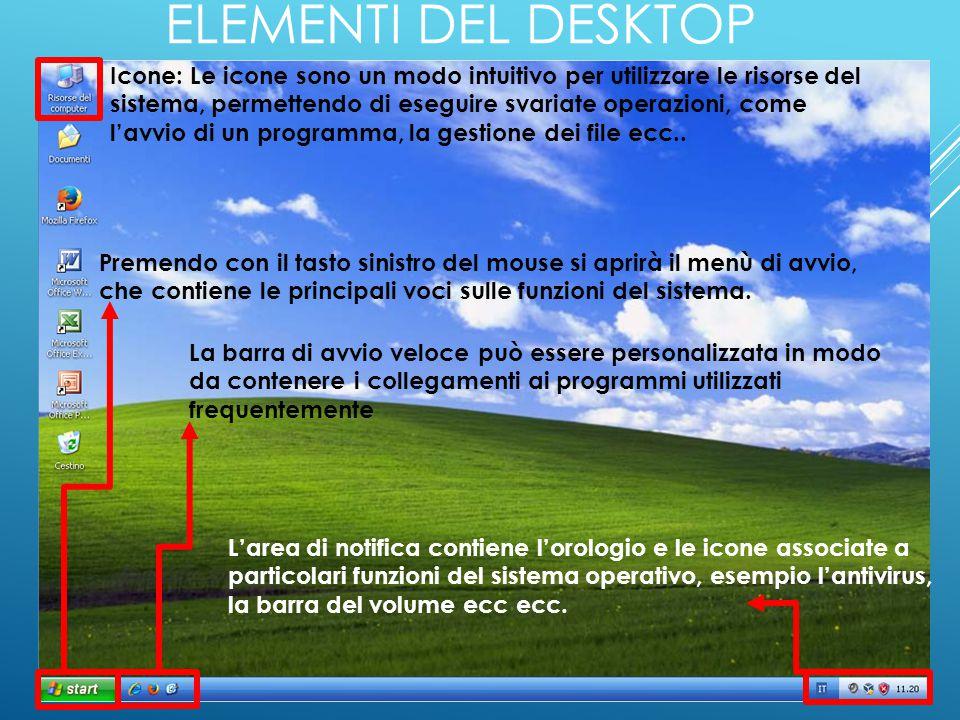 ELEMENTI DEL DESKTOP Icone: Le icone sono un modo intuitivo per utilizzare le risorse del sistema, permettendo di eseguire svariate operazioni, come l'avvio di un programma, la gestione dei file ecc..