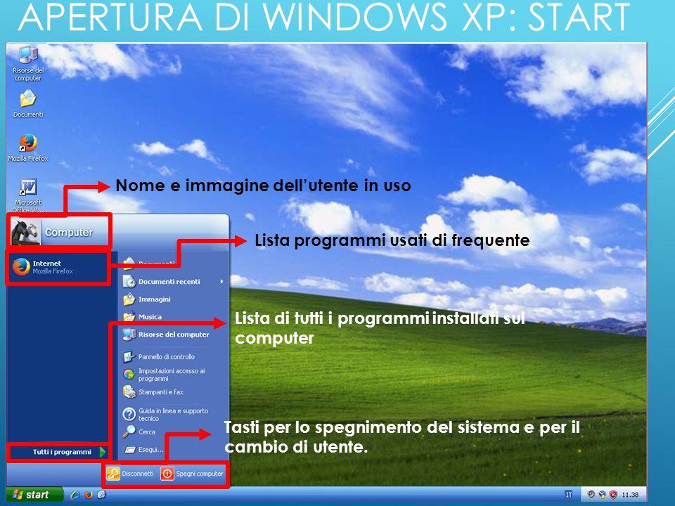 APERTURA DI WINDOWS XP: START Tasti per lo spegnimento del sistema e per il cambio di utente.