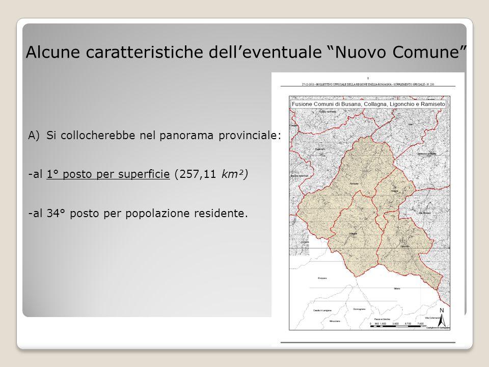 Alcune caratteristiche dell'eventuale Nuovo Comune A)Si collocherebbe nel panorama provinciale: -al 1° posto per superficie (257,11 km²) -al 34° posto per popolazione residente.