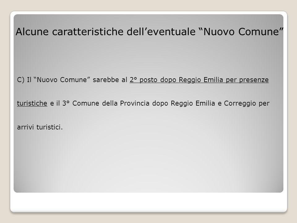 C) Il Nuovo Comune sarebbe al 2° posto dopo Reggio Emilia per presenze turistiche e il 3° Comune della Provincia dopo Reggio Emilia e Correggio per arrivi turistici.