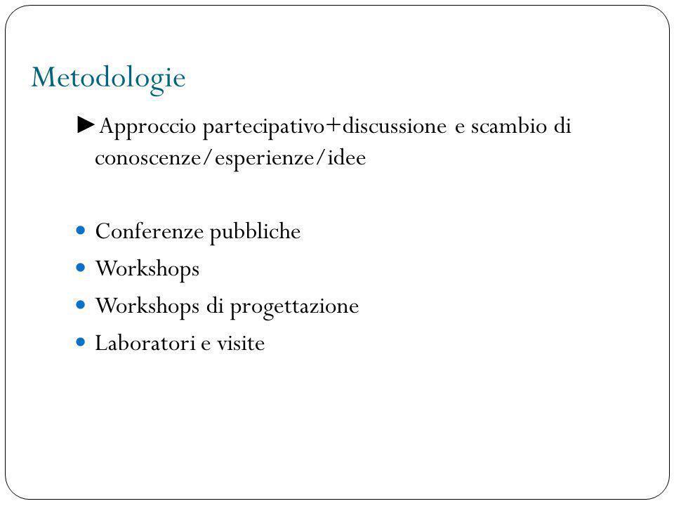 Metodologie ► Approccio partecipativo+discussione e scambio di conoscenze/esperienze/idee Conferenze pubbliche Workshops Workshops di progettazione La