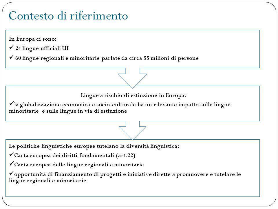Contesto di riferimento Le politiche linguistiche europee tutelano la diversità linguistica: Carta europea dei diritti fondamentali (art.22) Carta eur