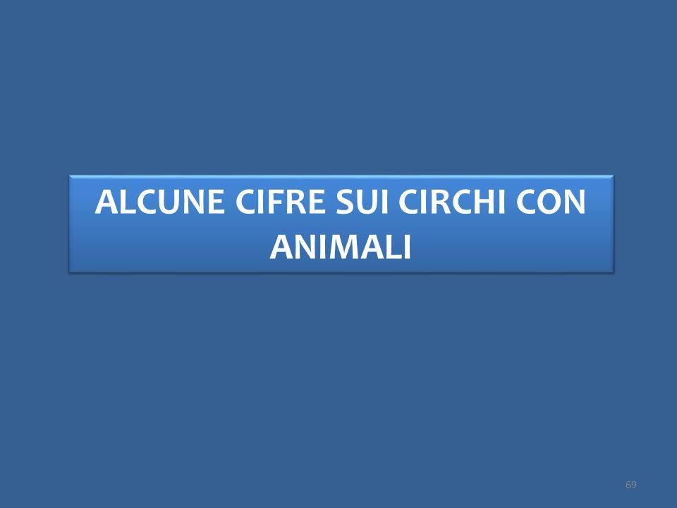 ALCUNE CIFRE SUI CIRCHI CON ANIMALI 69