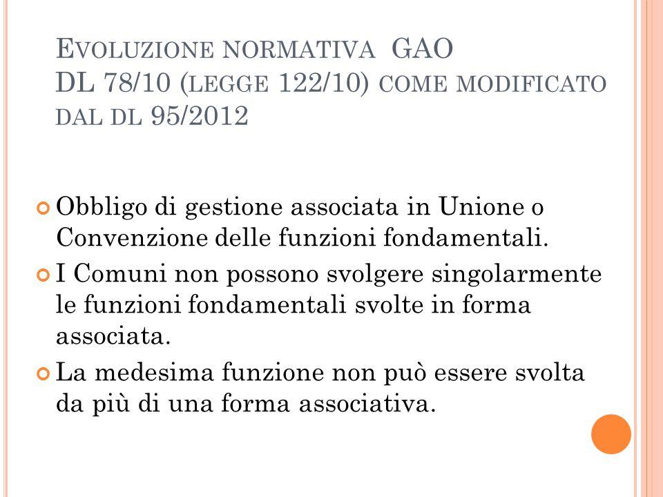 E VOLUZIONE NORMATIVA GAO DL 78/10 ( LEGGE 122/10) COME MODIFICATO DAL DL 95/2012 Obbligo di gestione associata in Unione o Convenzione delle funzioni