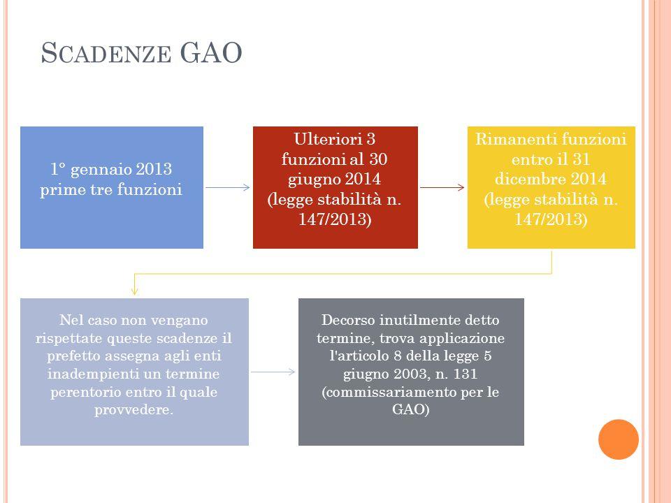 S CADENZE GAO 1° gennaio 2013 prime tre funzioni Ulteriori 3 funzioni al 30 giugno 2014 (legge stabilità n. 147/2013) Rimanenti funzioni entro il 31 d