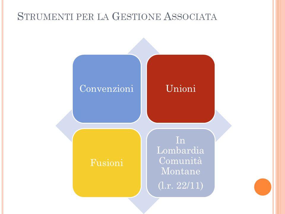 S TRUMENTI PER LA G ESTIONE A SSOCIATA ConvenzioniUnioniFusioni In Lombardia Comunità Montane (l.r. 22/11)