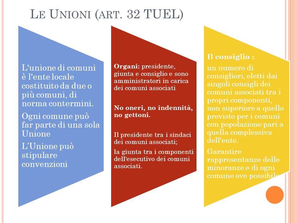 L'unione di comuni è l'ente locale costituito da due o più comuni, di norma contermini. Ogni comune può far parte di una sola Unione L'Unione può stip
