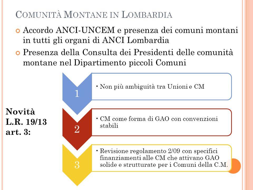 C OMUNITÀ M ONTANE IN L OMBARDIA Accordo ANCI-UNCEM e presenza dei comuni montani in tutti gli organi di ANCI Lombardia Presenza della Consulta dei Pr