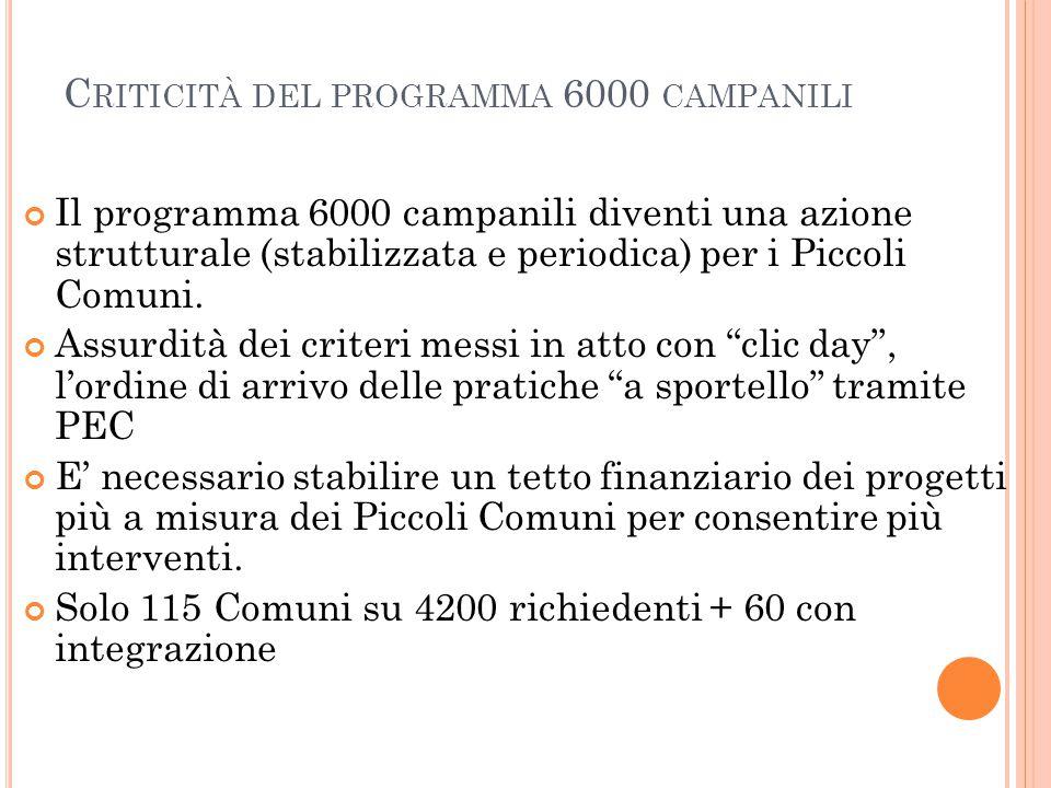 C RITICITÀ DEL PROGRAMMA 6000 CAMPANILI Il programma 6000 campanili diventi una azione strutturale (stabilizzata e periodica) per i Piccoli Comuni. As