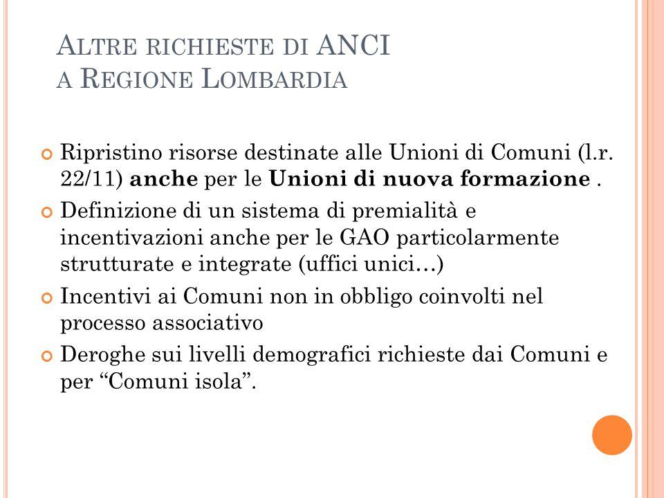 A LTRE RICHIESTE DI ANCI A R EGIONE L OMBARDIA Ripristino risorse destinate alle Unioni di Comuni (l.r. 22/11) anche per le Unioni di nuova formazione