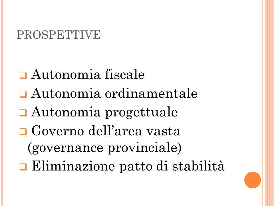 PROSPETTIVE  Autonomia fiscale  Autonomia ordinamentale  Autonomia progettuale  Governo dell'area vasta (governance provinciale)  Eliminazione pa