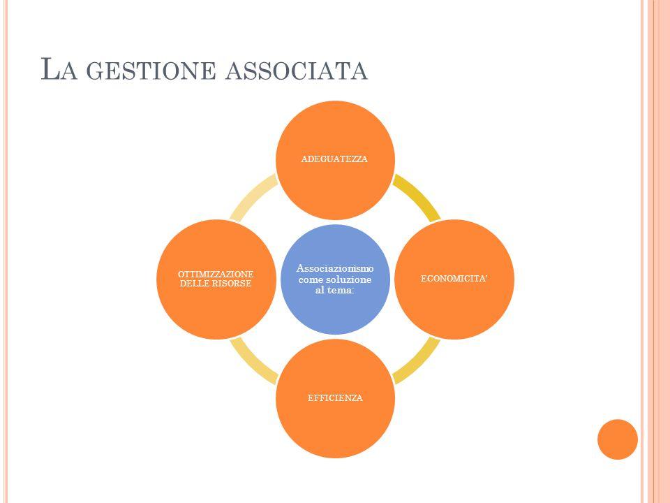 L A GESTIONE ASSOCIATA Associazionismo come soluzione al tema: ADEGUATEZZAECONOMICITA'EFFICIENZA OTTIMIZZAZIONE DELLE RISORSE