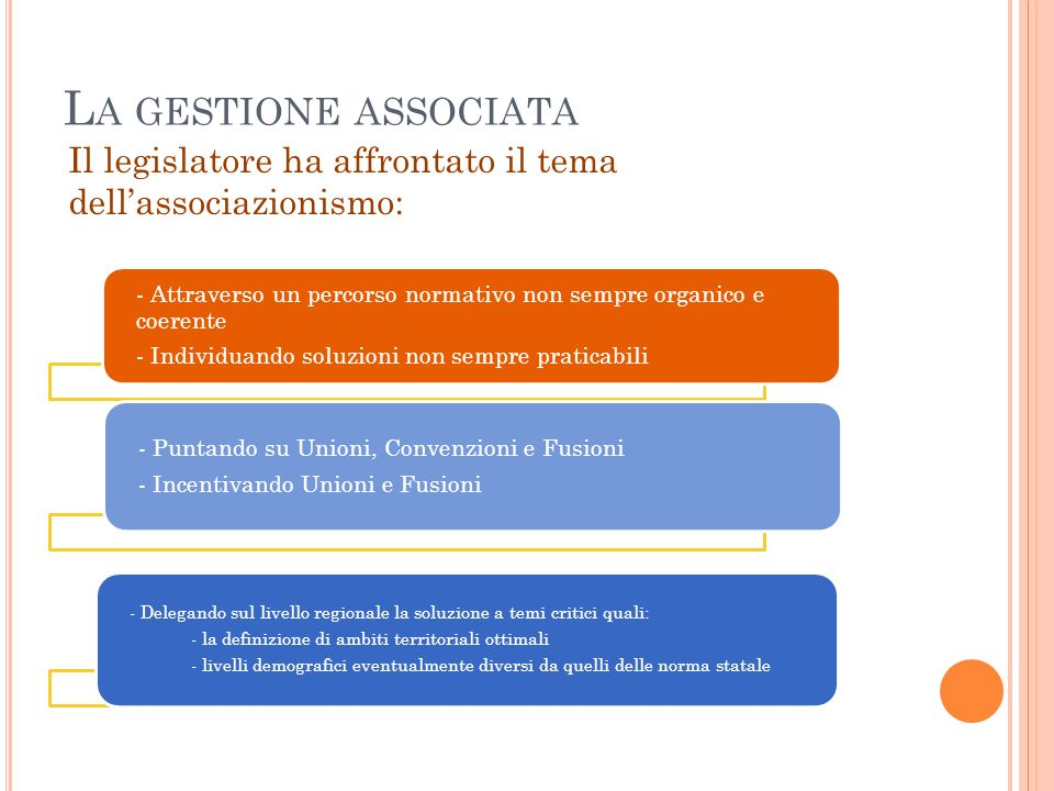 A: livelli di rappresentanza istituzionale B: Regolamentazione G.A.