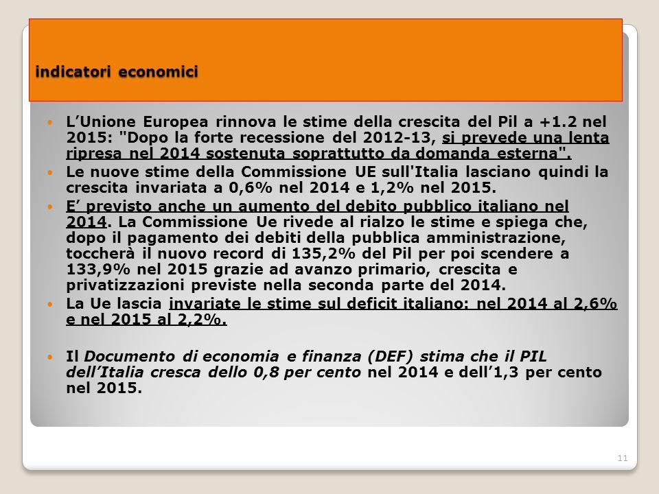 11 indicatori economici indicatori economici L'Unione Europea rinnova le stime della crescita del Pil a +1.2 nel 2015: