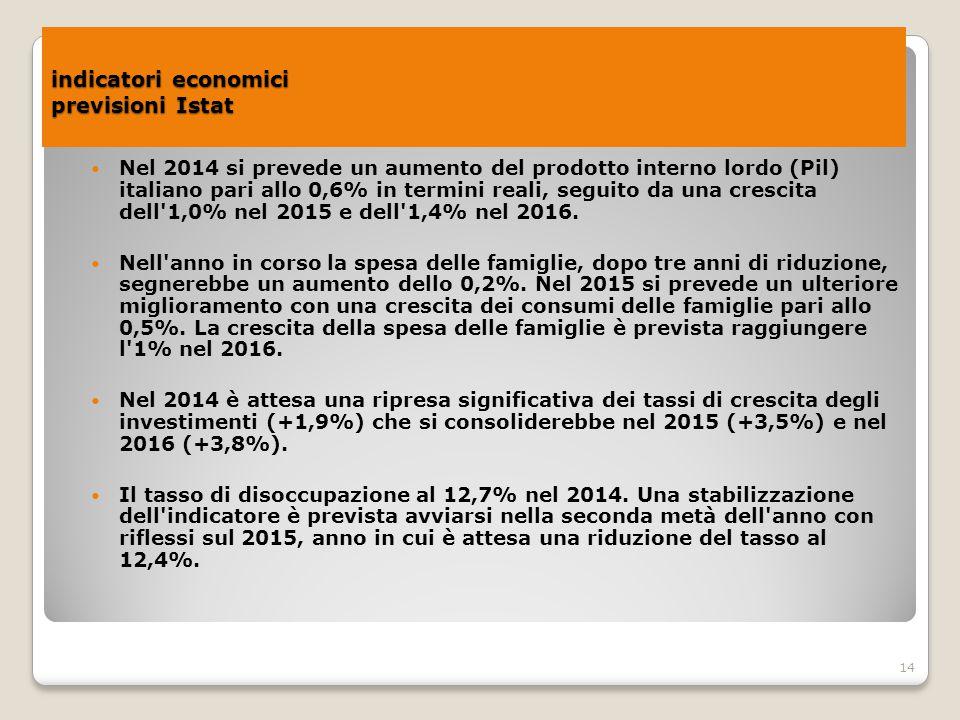 14 indicatori economici previsioni Istat indicatori economici previsioni Istat Nel 2014 si prevede un aumento del prodotto interno lordo (Pil) italian