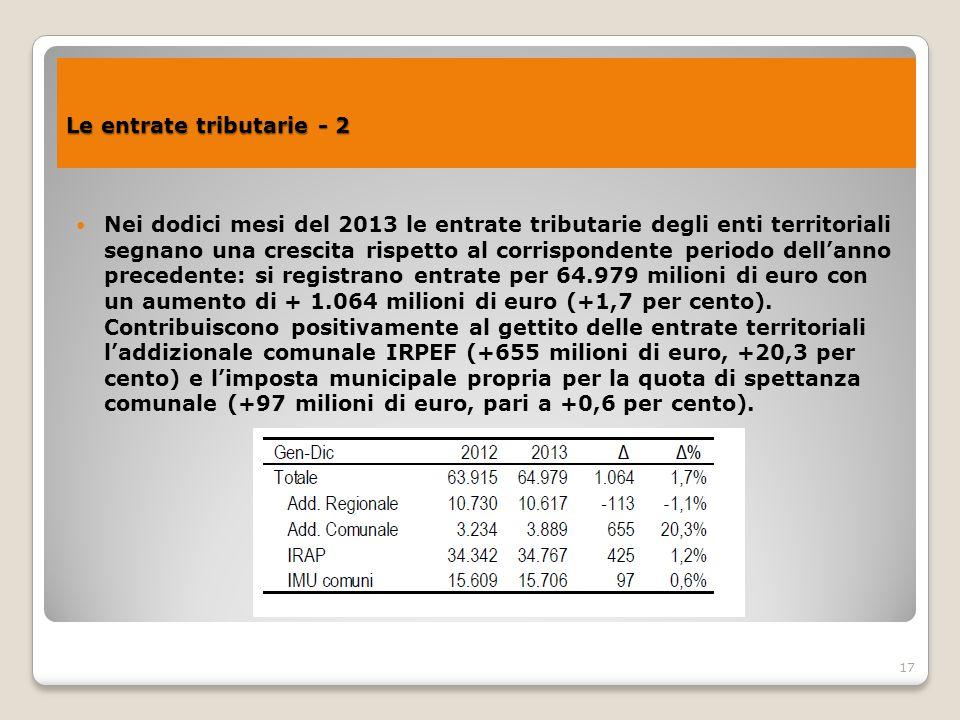 17 Le entrate tributarie - 2 Le entrate tributarie - 2 Nei dodici mesi del 2013 le entrate tributarie degli enti territoriali segnano una crescita ris
