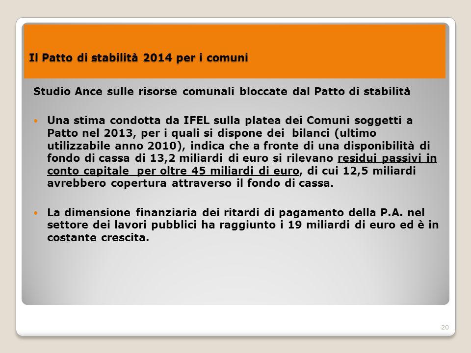20 Il Patto di stabilità 2014 per i comuni Il Patto di stabilità 2014 per i comuni Studio Ance sulle risorse comunali bloccate dal Patto di stabilità