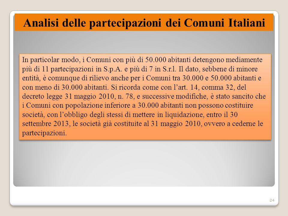 Analisi delle partecipazioni dei Comuni Italiani In particolar modo, i Comuni con più di 50.000 abitanti detengono mediamente più di 11 partecipazioni