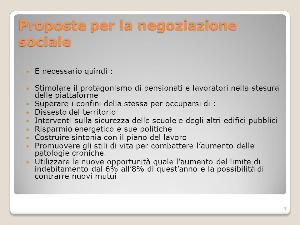 Bilancio della negoziazione sociale 2013 Da tempo SPi CGIL, Fnp CISL, UILp e Uil Lombardia sono impegnate nella negoziazione sociale con le realtà locali.