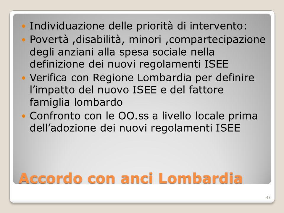 Accordo con anci Lombardia Individuazione delle priorità di intervento: Povertà,disabilità, minori,compartecipazione degli anziani alla spesa sociale