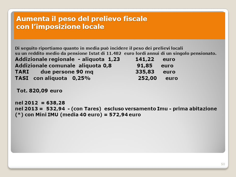 50 Aumenta il peso del prelievo fiscale con l'imposizione locale Di seguito riportiamo quanto in media può incidere il peso dei prelievi locali su un
