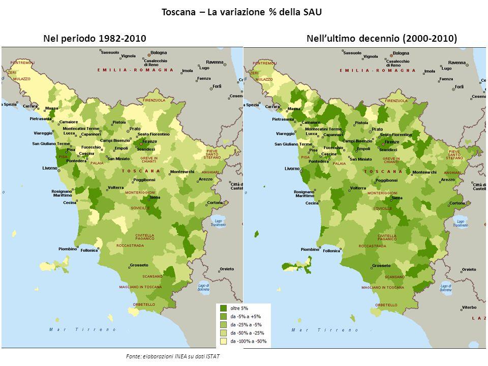 Toscana – La variazione % della SAU Fonte: elaborazioni INEA su dati ISTAT Nell'ultimo decennio (2000-2010)Nel periodo 1982-2010