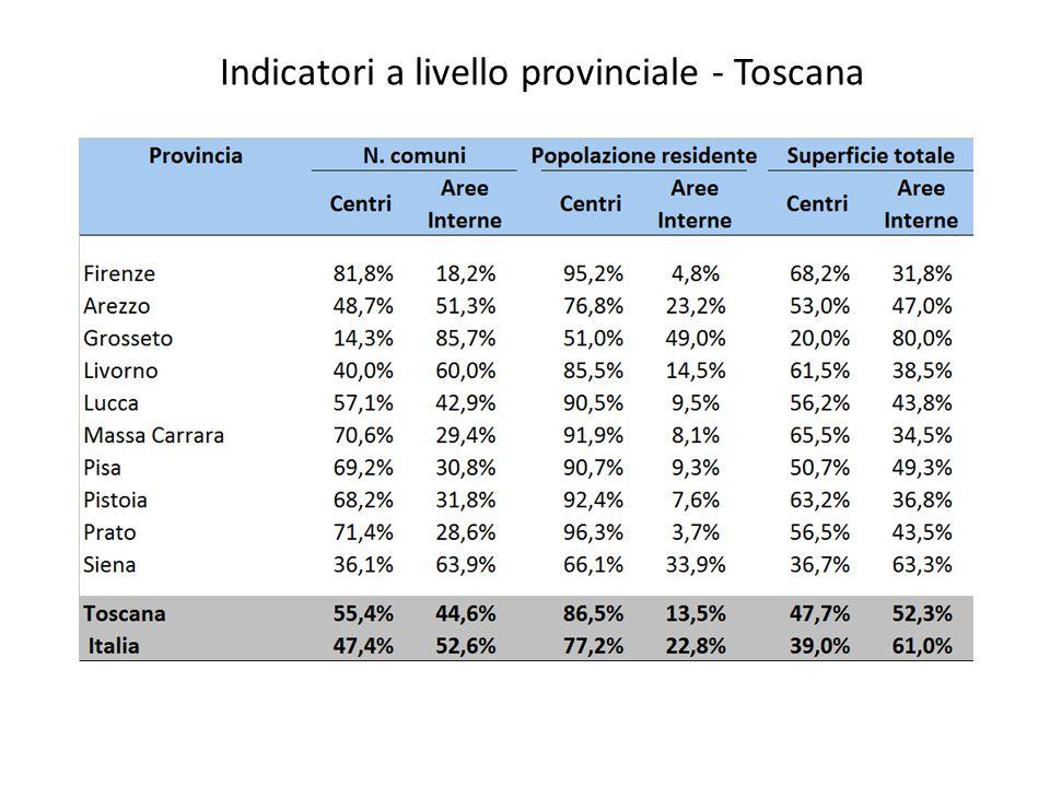 Indicatori a livello provinciale - Toscana