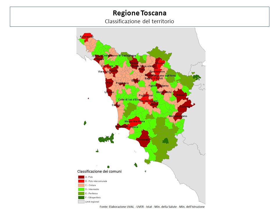 Regione Toscana Classificazione del territorio Fonte: elaborazioni UVAL-UVER, Istat, Min. dell'Istruzione, Min. della Salute
