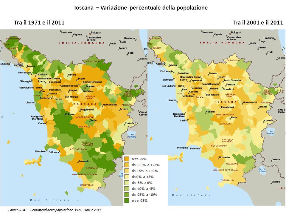 Toscana – Variazione percentuale della popolazione Tra il 2001 e il 2011 Tra il 1971 e il 2011 Fonte: ISTAT – Censimenti della popolazione 1971, 2001