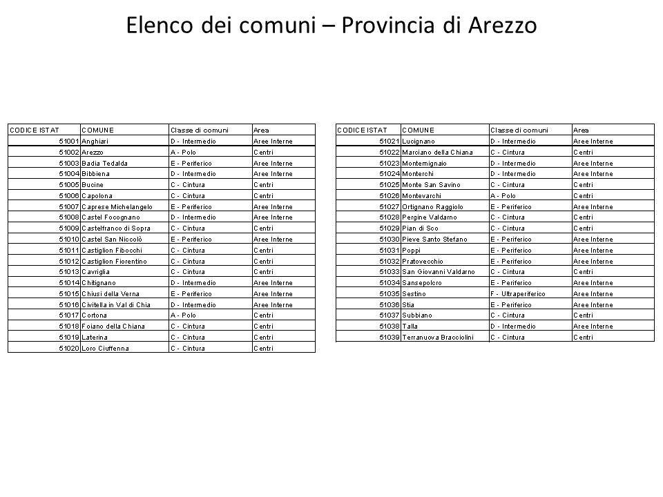 Elenco dei comuni – Provincia di Arezzo