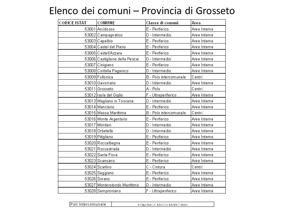 Elenco dei comuni – Provincia di Grosseto